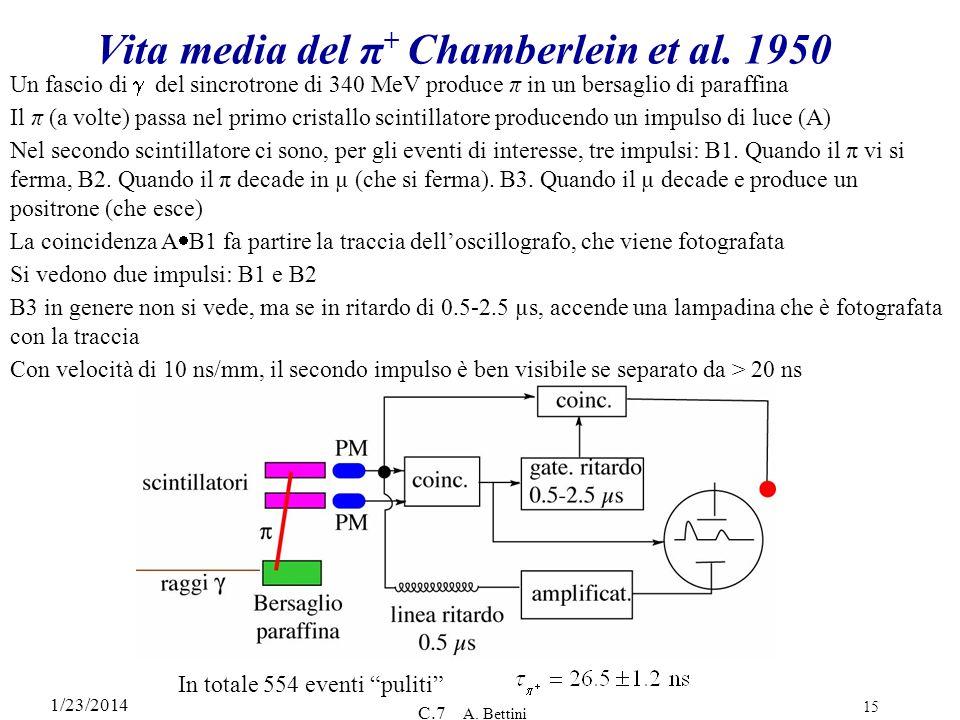 1/23/2014 C.7 A. Bettini 15 Vita media del π + Chamberlein et al. 1950 Un fascio di del sincrotrone di 340 MeV produce π in un bersaglio di paraffina