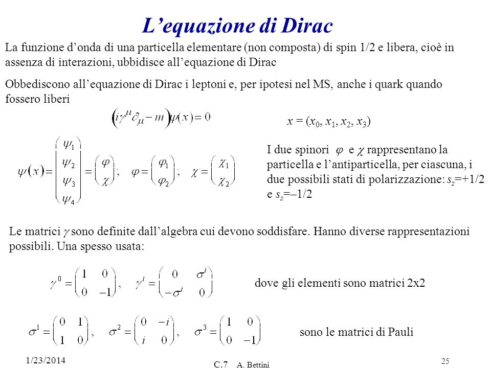 1/23/2014 C.7 A. Bettini 25 Lequazione di Dirac La funzione donda di una particella elementare (non composta) di spin 1/2 e libera, cioè in assenza di