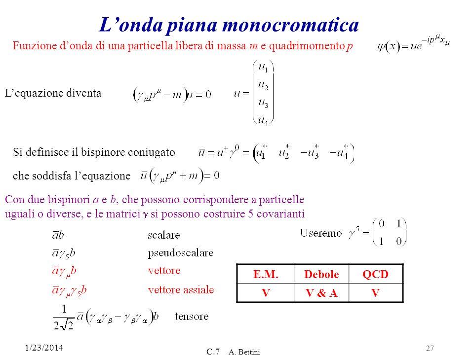 1/23/2014 C.7 A. Bettini 27 Londa piana monocromatica Funzione donda di una particella libera di massa m e quadrimomento p Si definisce il bispinore c