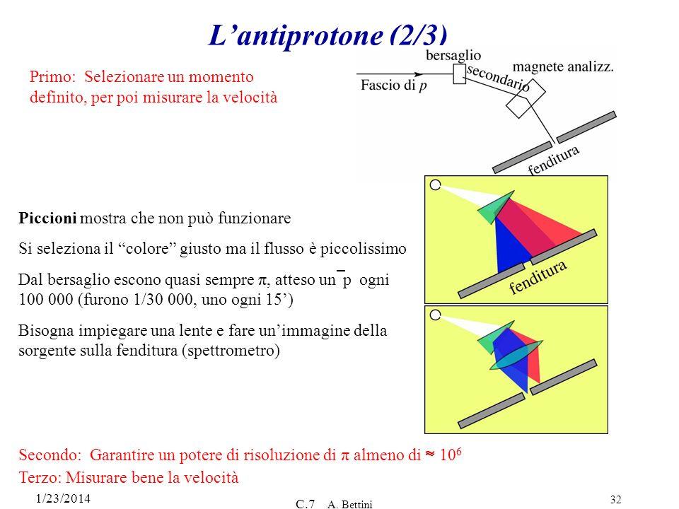 1/23/2014 C.7 A. Bettini 32 Lantiprotone (2/3) Primo: Selezionare un momento definito, per poi misurare la velocità Piccioni mostra che non può funzio