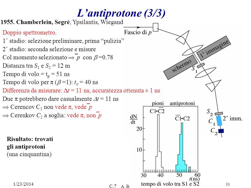 1/23/2014 C.7 A. Bettini 33 Lantiprotone (3/3) Doppio spettrometro. 1˚ stadio: selezione preliminare, prima pulizia 2˚ stadio: seconda selezione e mis