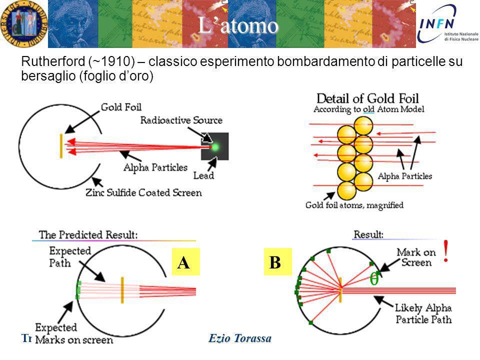 Ezio Torassa Un esempio: Il metodo di Tex Willer Latomo Treviso 5 Febbraio 2013