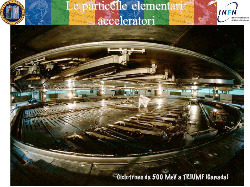Ezio Torassa Lo studio delle interazioni dei raggi cosmici porto alla scoperta di un grande numero di nuove particelle: –1931 - Il positrone (e + ) –1936 - il muone ( ) –1947 - Pioni, kaoni, iperoni Nel 1931 Ernest Lawrence costruisce la prima macchina acceleratrice che impiega un campo magnetico per spingere le particelle in un orbita a spirale di raggio crescente con l energia Ottenendo intensita molto piu grandi che nei raggi cosmici.