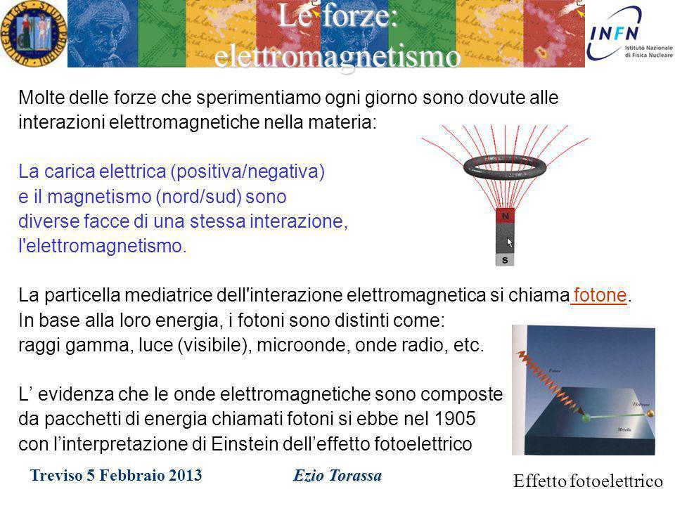 Ezio Torassa Le forze: i mediatori di forza Tutte le interazioni (o forze) che riguardano le particelle materiali sono dovute ad uno scambio di mediatori di forza.
