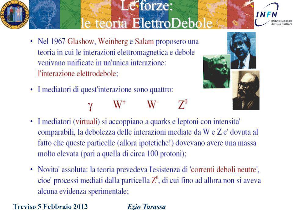 Ezio Torassa Le forze: la forza debole La prima teoria della forza nucleare debole e dovuta a Fermi (1934) ed era basata sullinterazione in un unico punto di 4 particelle.