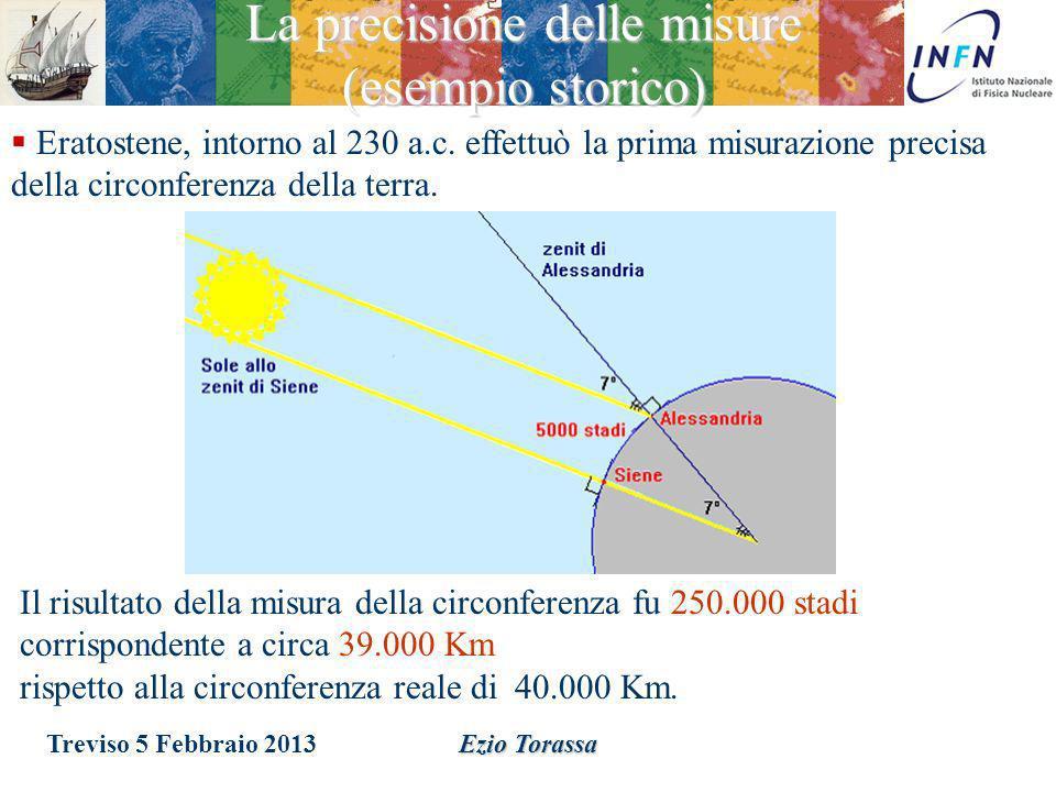 Treviso 5 Febbraio 2013 Ezio Torassa Viaggio alla scoperta delle particelle elementari Introduzione Introduzione Latomo Latomo Le particelle elementar