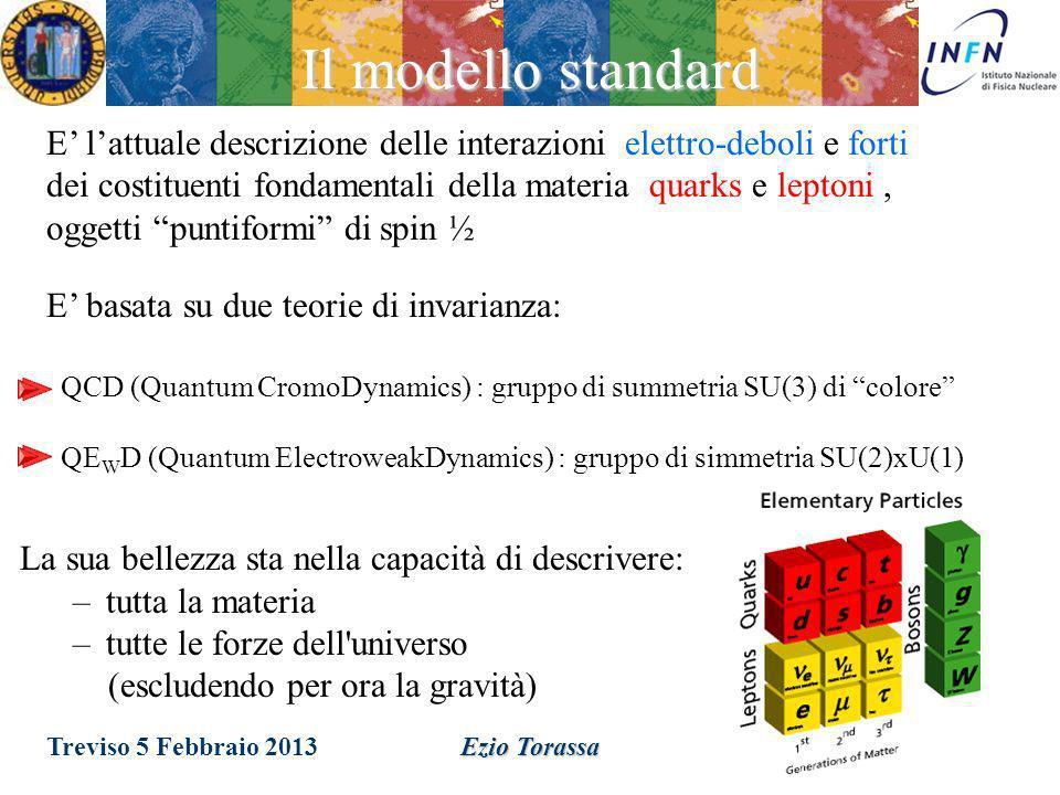 Ezio Torassa Treviso 5 Febbraio 2013 Le forze: la gravità La forza gravitazionale è probabilmente la forza che ci è più familiare: –non è compresa nel