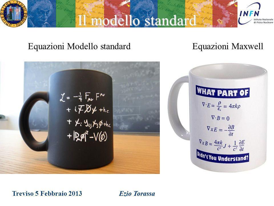 Ezio Torassa Equazione Modello Standard Il modello standard