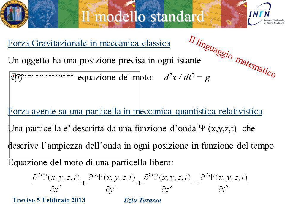 Treviso 5 Febbraio 2013 Ezio Torassa Equazioni Modello standardEquazioni Maxwell