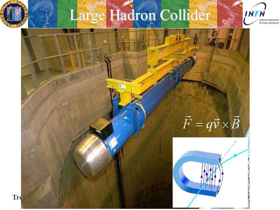 Ezio Torassa 27 Km di circonferenza CMS LHCb ATLAS ALICE 4 esperimenti: - ATLAS, CMS general pourpuse - ALICE ioni pesanti - LHCb fisica del b Large Hadron Collider Nello stesso tunnel di LEP
