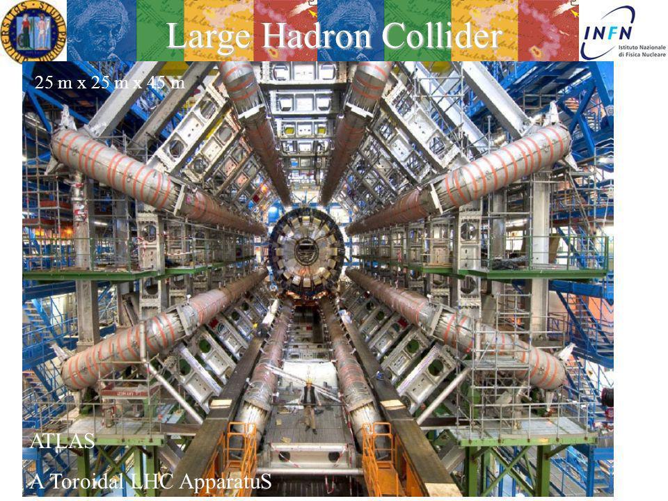 Treviso 5 Febbraio 2013 Ezio Torassa CMS Compact Muon Solenoid = mv /q B T Large Hadron Collider 15 m x 15 m x 20 m
