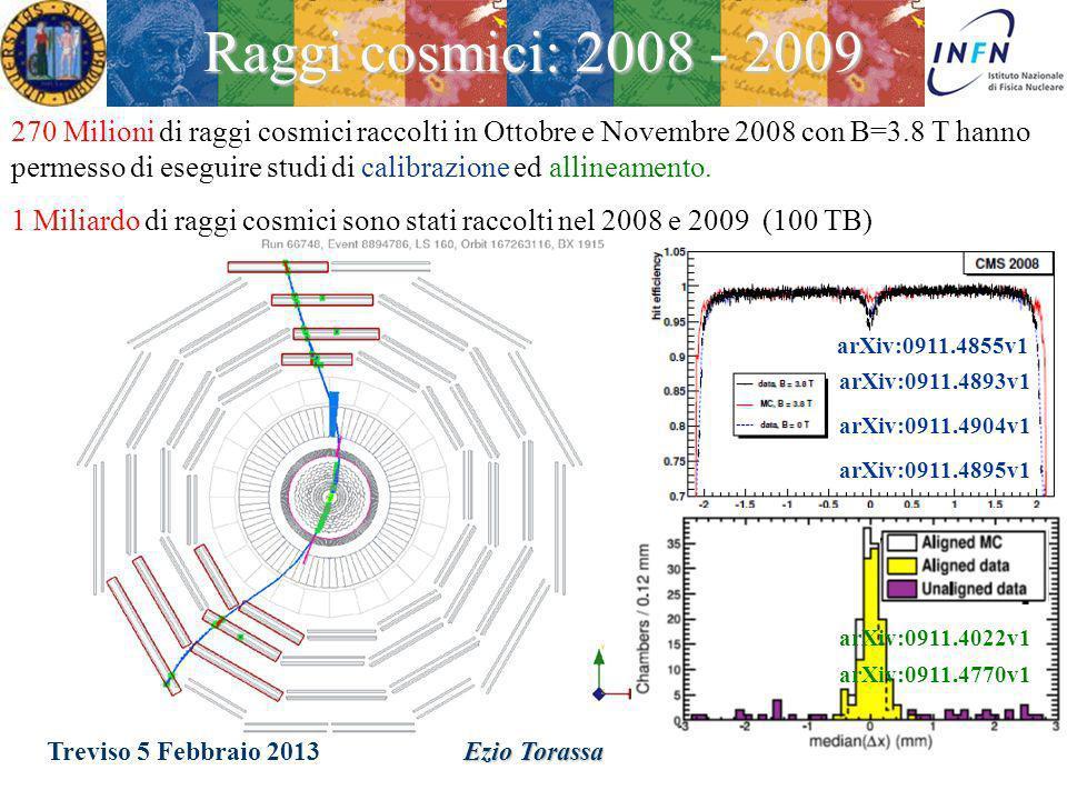 Ezio Torassa Luminosità integrata Efficienza (trigger+ricostruzione +selezione) [cm -2 sec -1 ] Luminosità Treviso 5 Febbraio 2013