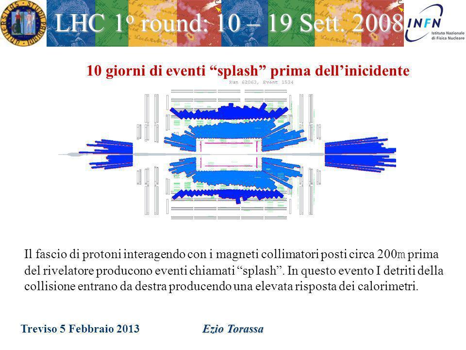 Ezio Torassa Raggi cosmici: 2008 - 2009 270 Milioni di raggi cosmici raccolti in Ottobre e Novembre 2008 con B=3.8 T hanno permesso di eseguire studi di calibrazione ed allineamento.
