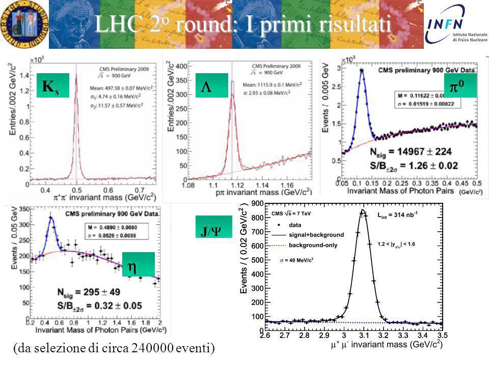 Ezio Torassa LHC 1 o round: 10 – 19 Sett. 2008 Il fascio di protoni interagendo con i magneti collimatori posti circa 200 m prima del rivelatore produ