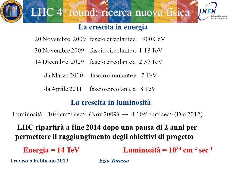 Ezio Torassa LHC 3 o round: scoperta Higgs Treviso 5 Febbraio 2013 H HZZ