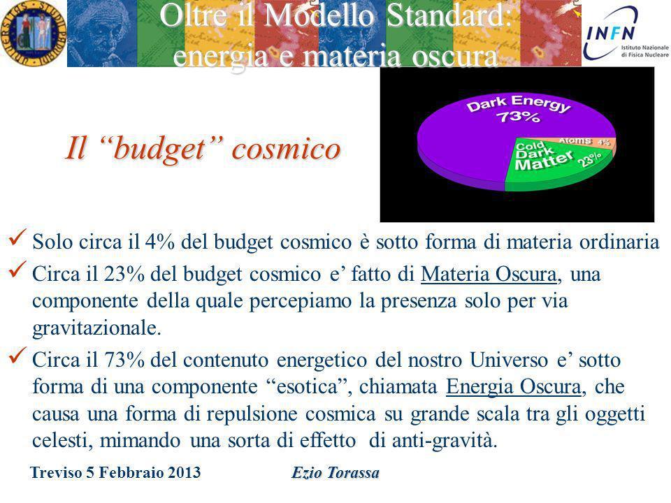 Treviso 5 Febbraio 2013 Ezio Torassa Oltre il Modello Standard: energia e materia oscura