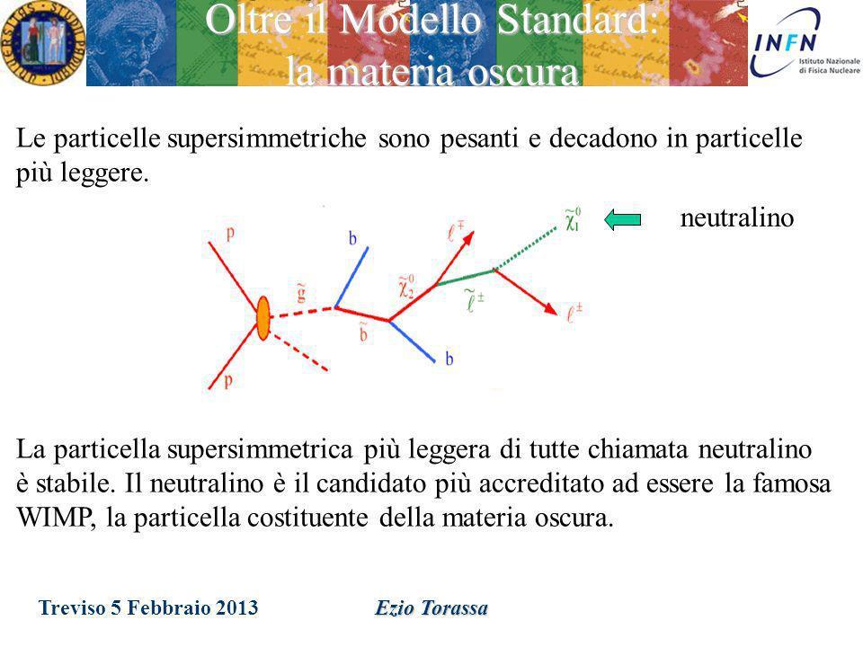 Ezio Torassa Dal punto di vista teorico il Modello Standard può essere esteso con il Modello Super Simmetrico (SUSY). Per ogni particella attualmente