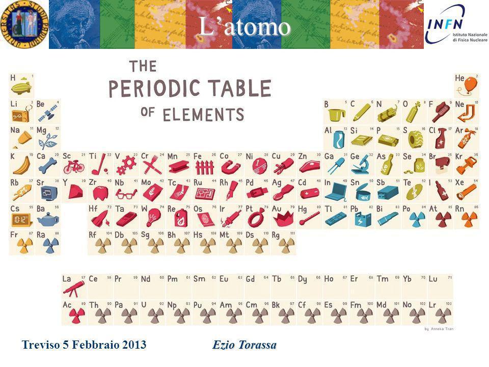 Treviso 5 Febbraio 2013 Ezio Torassa La Tavola PeriodicaLatomo Classificazione degli atomi in base alle proprietà chimiche evidenza di una periodicità Indicazioni di una struttura comune degli elementi