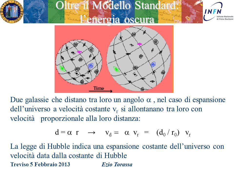 Ezio Torassa Le particelle supersimmetriche sono pesanti e decadono in particelle più leggere.