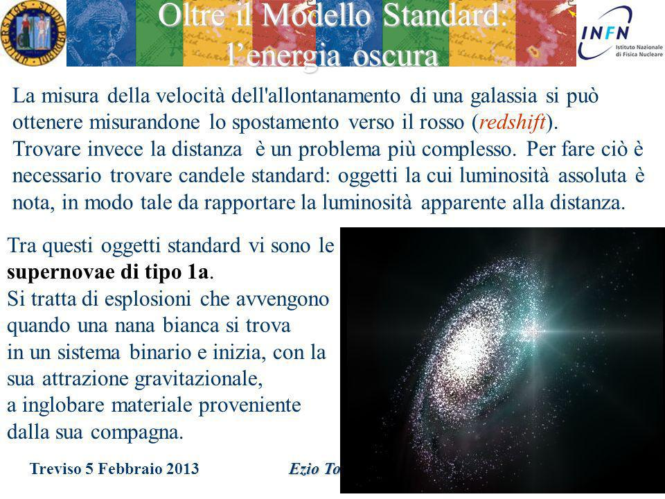 Ezio Torassa Due galassie che distano tra loro un angolo, nel caso di espansione delluniverso a velocità costante v r si allontanano tra loro con velocità proporzionale alla loro distanza: d = r v d v r = (d 0 / r 0 ) v r La legge di Hubble indica una espansione costante delluniverso con velocità data dalla costante di Hubble Oltre il Modello Standard: lenergia oscura Treviso 5 Febbraio 2013