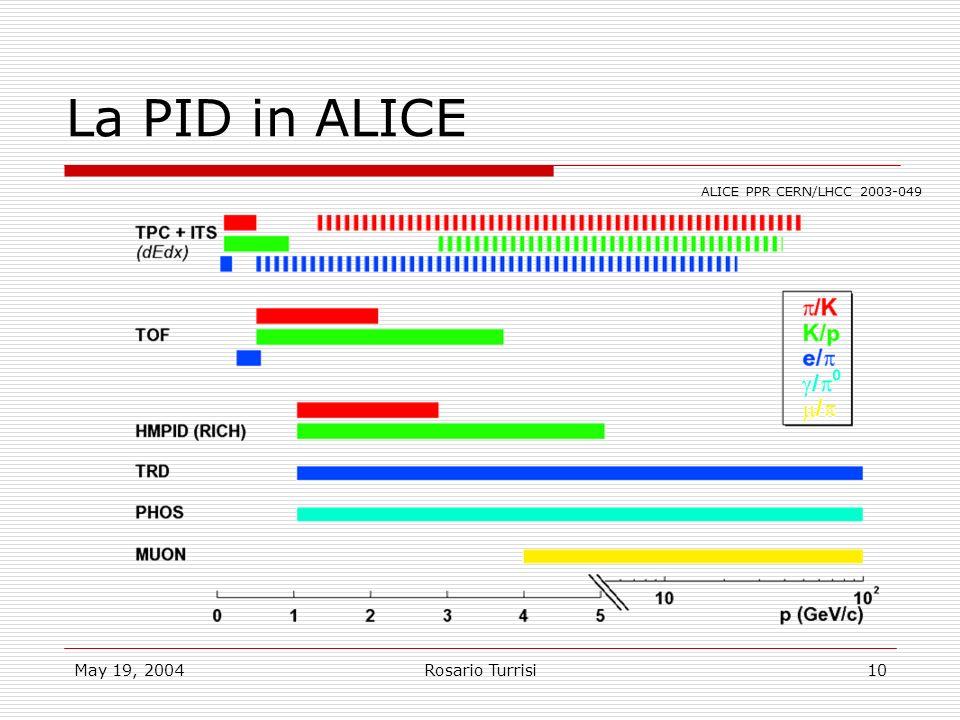 May 19, 2004Rosario Turrisi10 La PID in ALICE ALICE PPR CERN/LHCC 2003-049