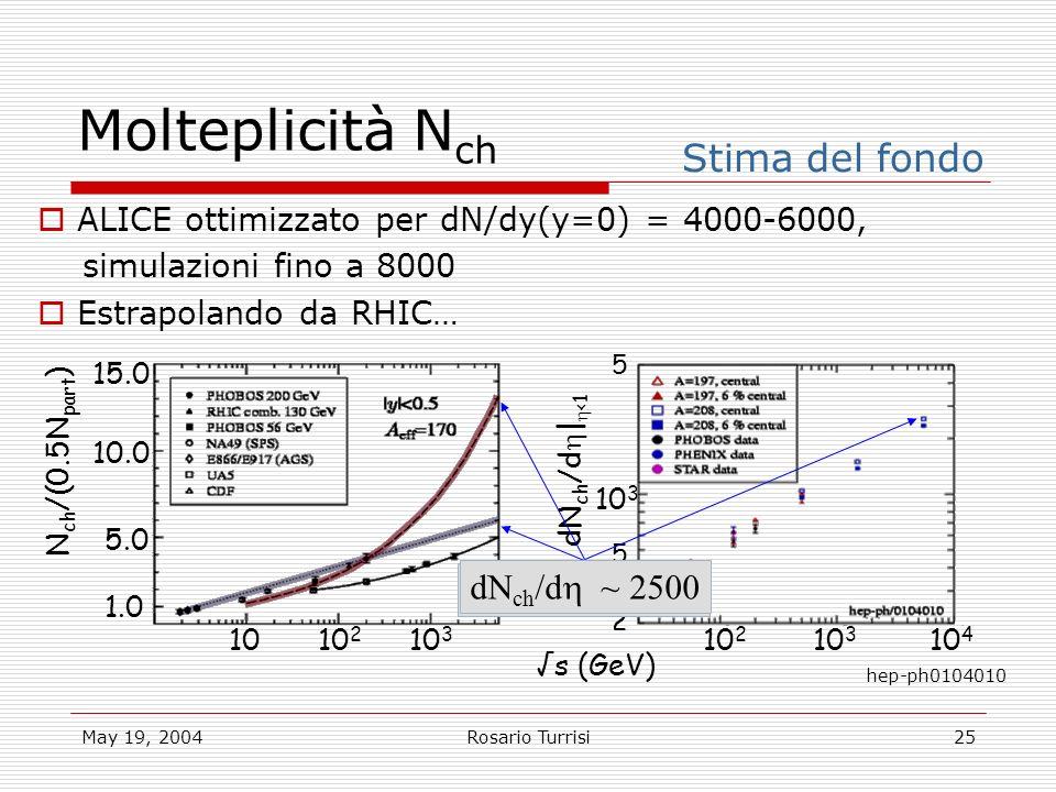 May 19, 2004Rosario Turrisi25 Molteplicità N ch ALICE ottimizzato per dN/dy(y=0) = 4000-6000, simulazioni fino a 8000 Estrapolando da RHIC… Stima del fondo hep-ph0104010 5 s (GeV) 1010 2 10 3 10 2 10 3 10 4 1.0 5.0 10.0 15.0 N ch /(0.5N part ) dN ch /d | <1 2 5 10 3 dN ch /d ~ 1500 dN ch /d ~ 2500