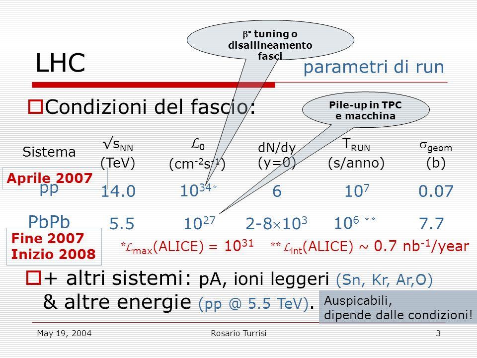 May 19, 2004Rosario Turrisi3 LHC Condizioni del fascio: Sistema pp PbPb s NN (TeV) L 0 (cm -2 s -1 ) dN/dy (y=0) T RUN (s/anno) geom (b) 14.010 34 * 610 7 0.07 5.510 27 2-810 3 10 6 * * 7.7 Aprile 2007 Fine 2007 Inizio 2008 *L max (ALICE) = 10 31 ** L int (ALICE) ~ 0.7 nb -1 /year Auspicabili, dipende dalle condizioni.