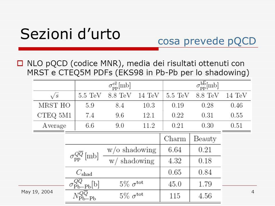 May 19, 2004Rosario Turrisi4 Sezioni durto NLO pQCD (codice MNR), media dei risultati ottenuti con MRST e CTEQ5M PDFs (EKS98 in Pb-Pb per lo shadowing) cosa prevede pQCD