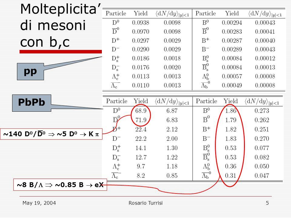 May 19, 2004Rosario Turrisi5 Molteplicita di mesoni con b,c pp PbPb ~8 B/ ~0.85 B eX ~140 D 0 /D 0 ~5 D 0 K