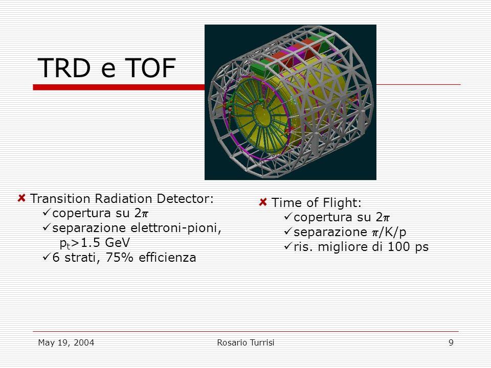 May 19, 2004Rosario Turrisi9 TRD e TOF Transition Radiation Detector: copertura su 2 separazione elettroni-pioni, p t >1.5 GeV 6 strati, 75% efficienza Time of Flight: copertura su 2 separazione /K/p ris.