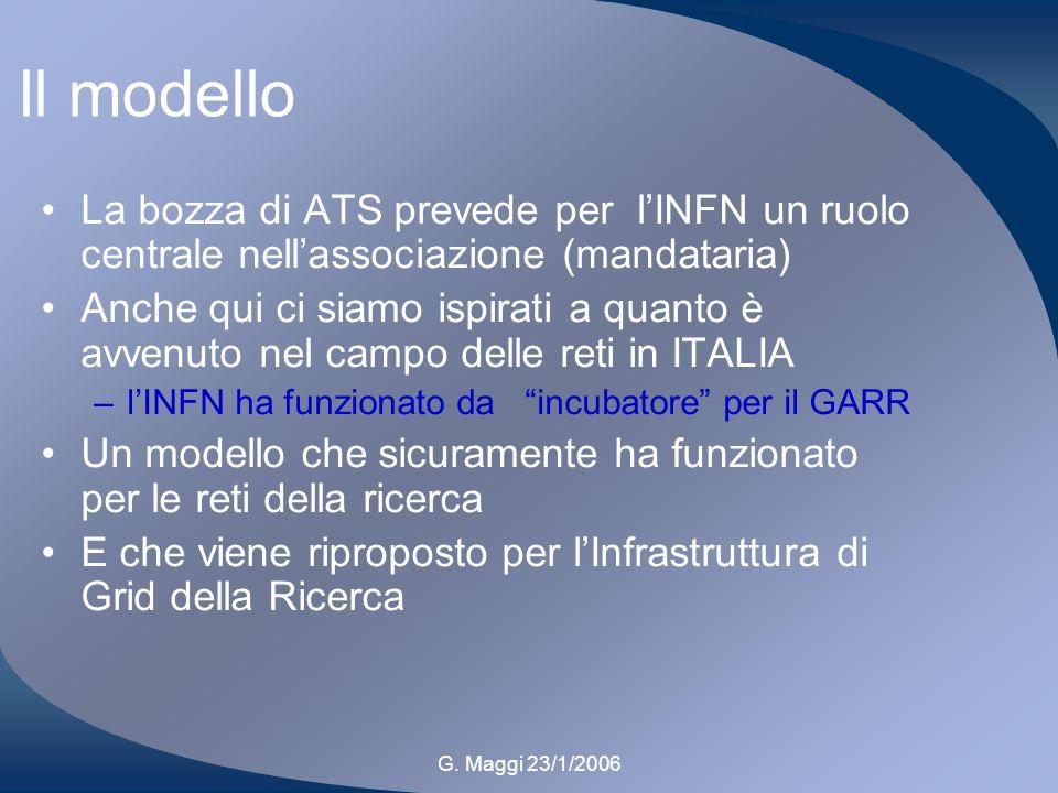 G. Maggi 23/1/2006 Il modello La bozza di ATS prevede per lINFN un ruolo centrale nellassociazione (mandataria) Anche qui ci siamo ispirati a quanto è