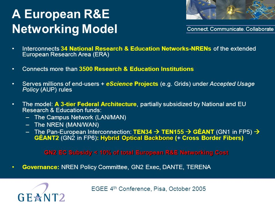 EGEE 4 th Conference, Pisa, October 2005 Connect. Communicate.