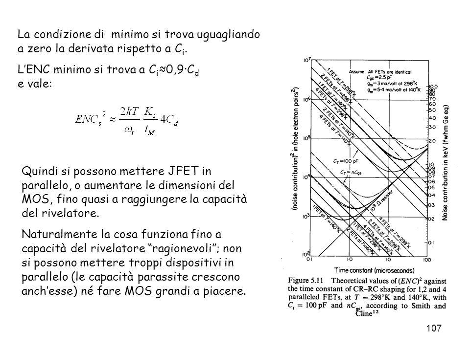 107 La condizione di minimo si trova uguagliando a zero la derivata rispetto a C i. LENC minimo si trova a C i 0,9·C d e vale: Quindi si possono mette