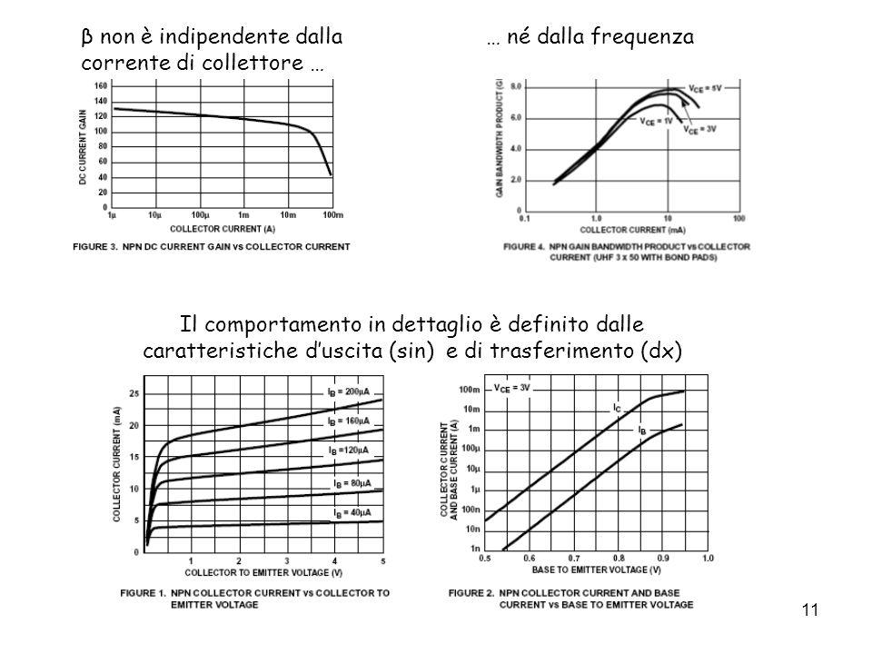 11 β non è indipendente dalla corrente di collettore … … né dalla frequenza Il comportamento in dettaglio è definito dalle caratteristiche duscita (si
