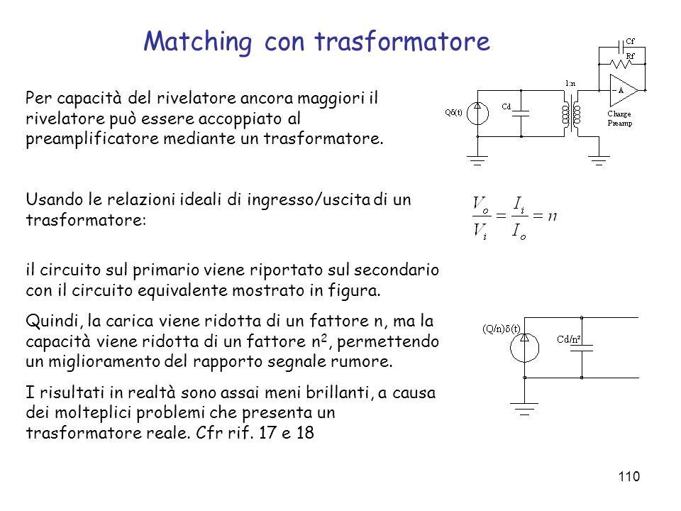 110 Matching con trasformatore Per capacità del rivelatore ancora maggiori il rivelatore può essere accoppiato al preamplificatore mediante un trasfor