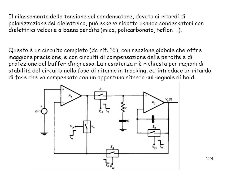 124 Il rilassamento della tensione sul condensatore, dovuto ai ritardi di polarizzazione del dielettrico, può essere ridotto usando condensatori con d