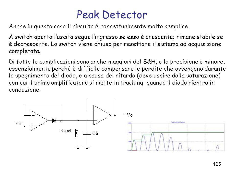 125 Peak Detector Anche in questo caso il circuito è concettualmente molto semplice. A switch aperto luscita segue lingresso se esso è crescente; rima