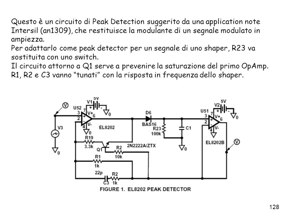 128 Questo è un circuito di Peak Detection suggerito da una application note Intersil (an1309), che restituisce la modulante di un segnale modulato in