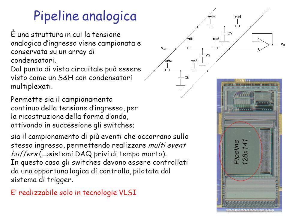 129 Pipeline analogica È una struttura in cui la tensione analogica dingresso viene campionata e conservata su un array di condensatori. Dal punto di