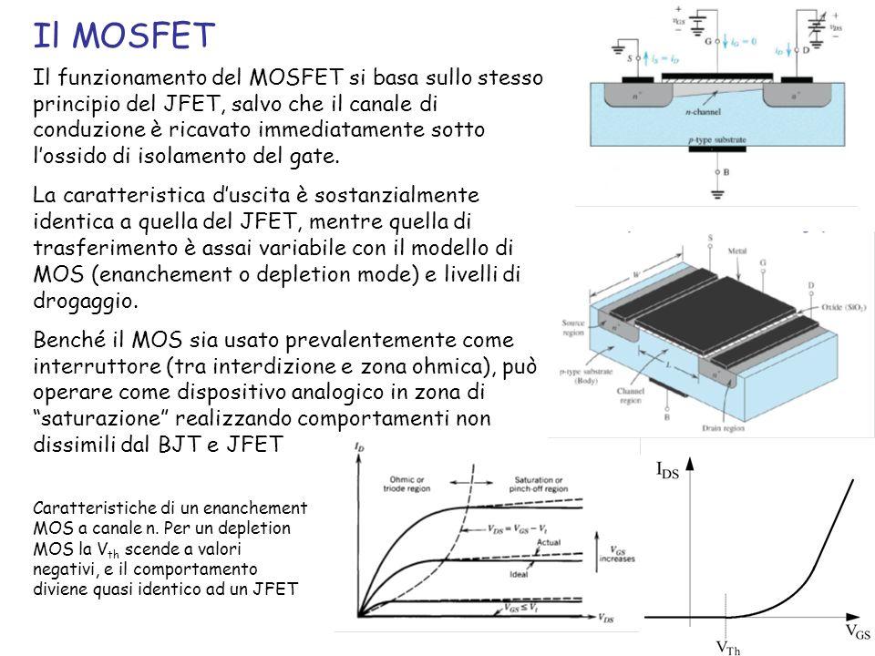 13 Il funzionamento del MOSFET si basa sullo stesso principio del JFET, salvo che il canale di conduzione è ricavato immediatamente sotto lossido di i