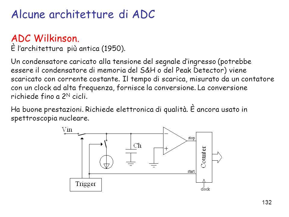 132 Alcune architetture di ADC ADC Wilkinson. È larchitettura più antica (1950). Un condensatore caricato alla tensione del segnale dingresso (potrebb