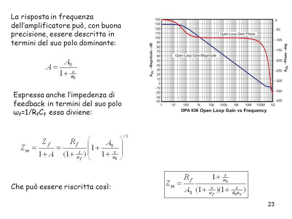 23 Che può essere riscritta così: Espressa anche limpedenza di feedback in termini del suo polo ω f =1/R f C f essa diviene: La risposta in frequenza