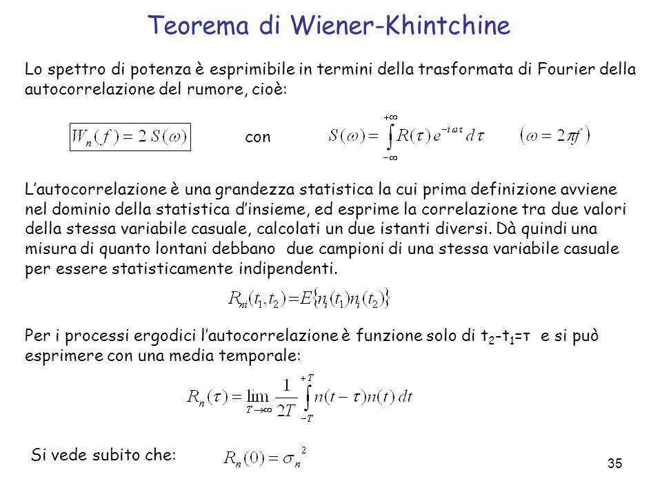 35 Lo spettro di potenza è esprimibile in termini della trasformata di Fourier della autocorrelazione del rumore, cioè: Per i processi ergodici lautoc