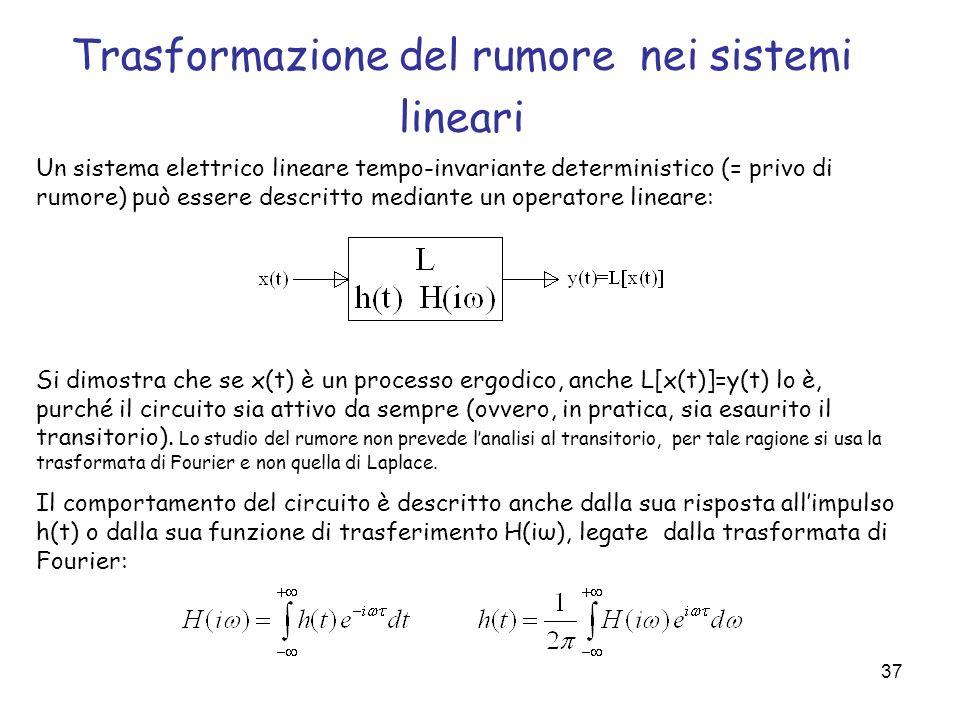 37 Trasformazione del rumore nei sistemi lineari Un sistema elettrico lineare tempo-invariante deterministico (= privo di rumore) può essere descritto