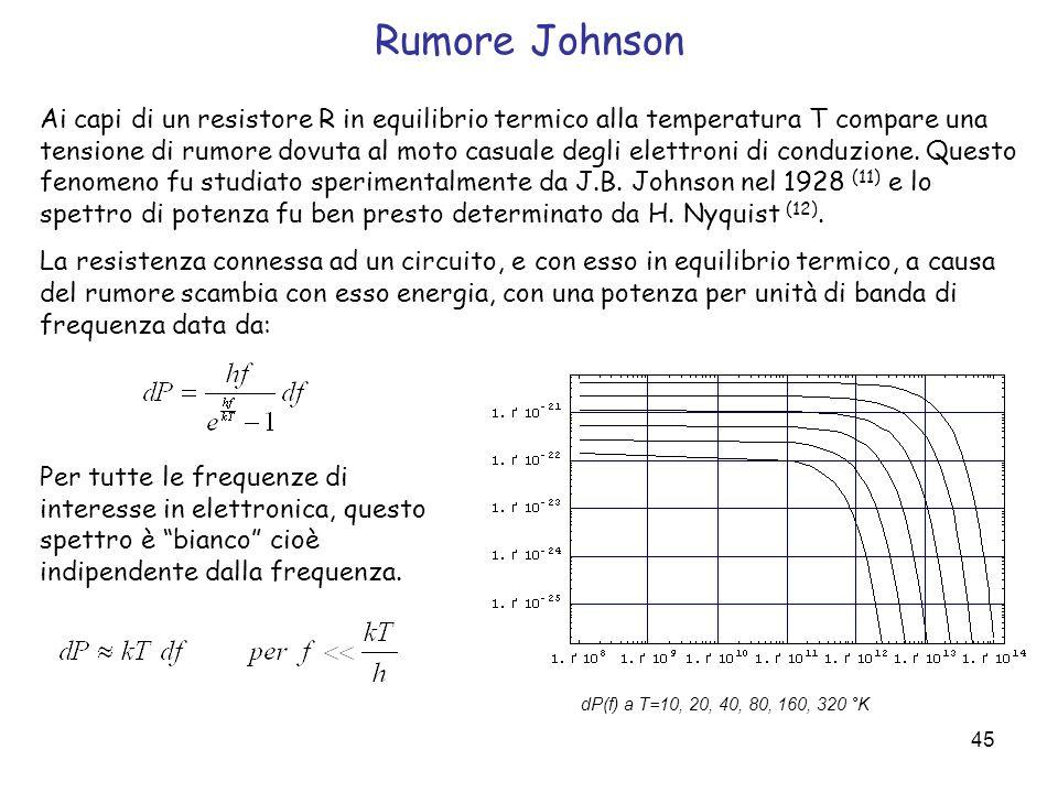 45 Ai capi di un resistore R in equilibrio termico alla temperatura T compare una tensione di rumore dovuta al moto casuale degli elettroni di conduzi