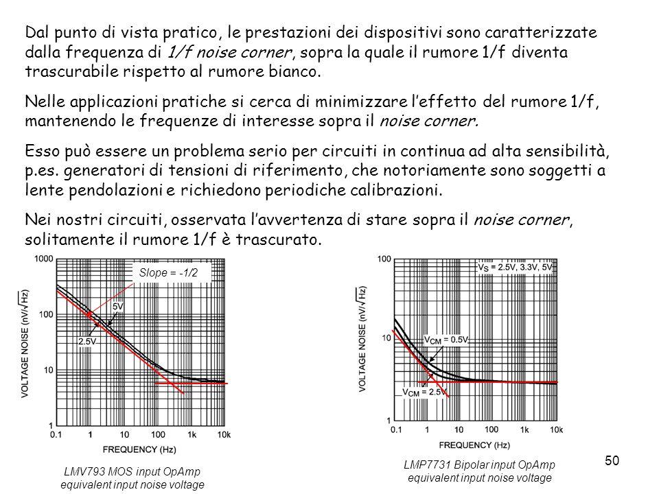 50 LMV793 MOS input OpAmp equivalent input noise voltage Slope = -1/2 Dal punto di vista pratico, le prestazioni dei dispositivi sono caratterizzate d