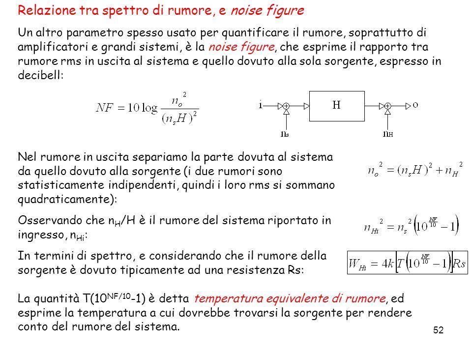52 Relazione tra spettro di rumore, e noise figure Un altro parametro spesso usato per quantificare il rumore, soprattutto di amplificatori e grandi s