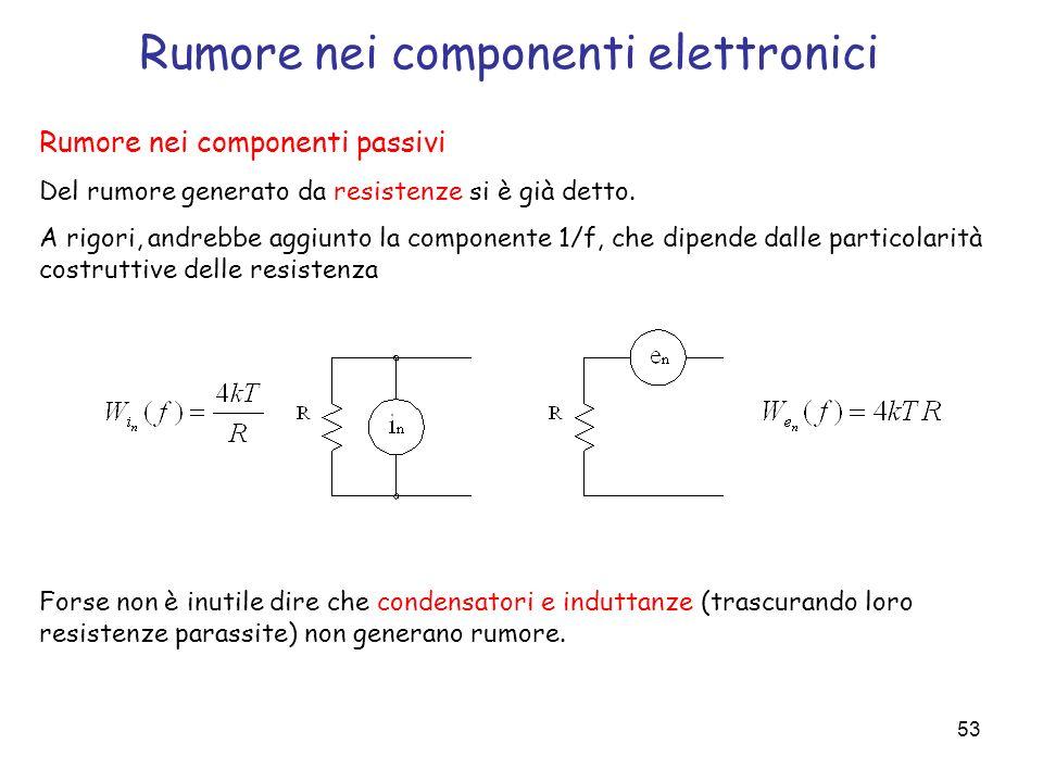 53 Rumore nei componenti elettronici Rumore nei componenti passivi Del rumore generato da resistenze si è già detto. A rigori, andrebbe aggiunto la co