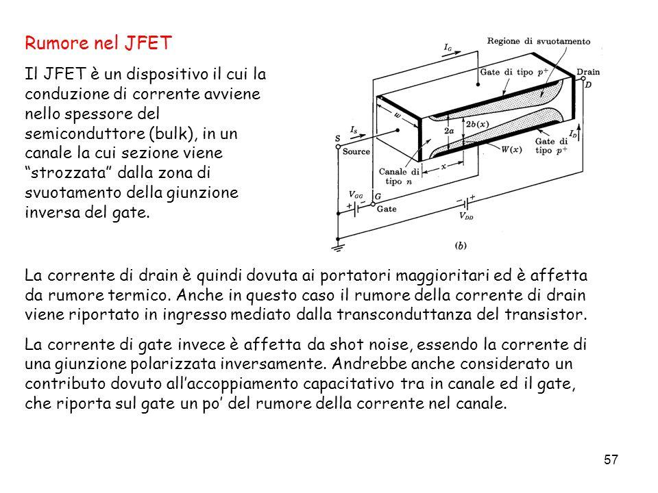 57 Rumore nel JFET Il JFET è un dispositivo il cui la conduzione di corrente avviene nello spessore del semiconduttore (bulk), in un canale la cui sez