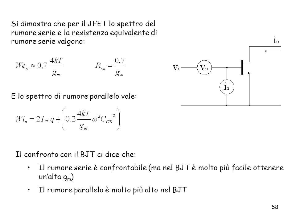 58 Si dimostra che per il JFET lo spettro del rumore serie e la resistenza equivalente di rumore serie valgono: E lo spettro di rumore parallelo vale: